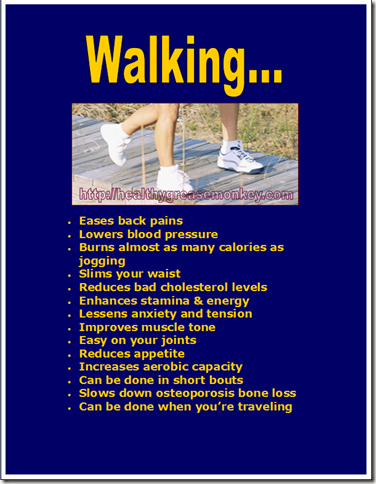 Walking_Visual_-_Feel_Good_Fast