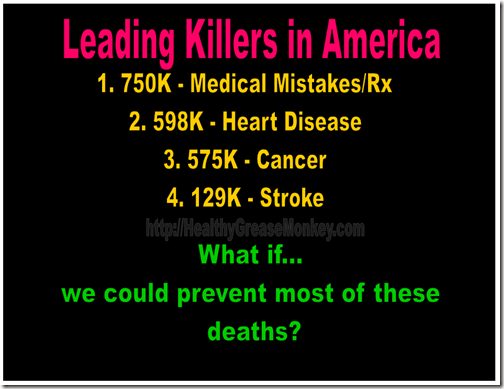 Leading_killers_in_America_-_Healthy_Grease_Monkey