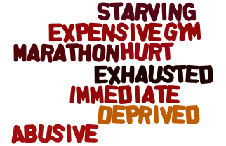 Word_cloud_what_is_NOT_healthy