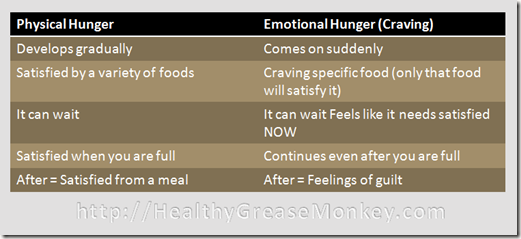 Hunger_comparison