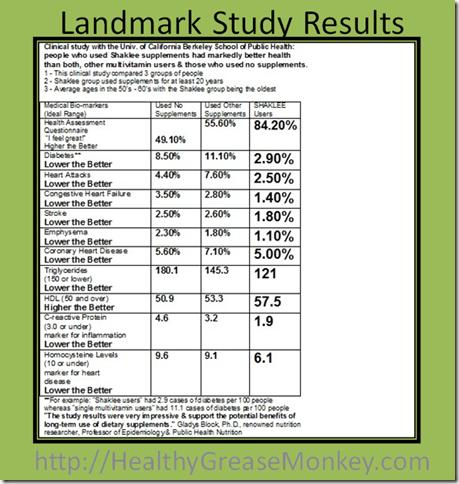 Landmark_Study_2