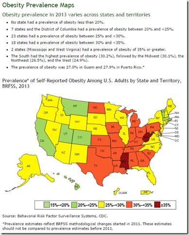 2013_Obesity_Rates