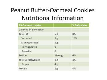 Peanut Butter-Oatmeal Cookies Nutrition